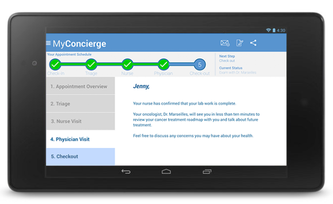 MyConcierge Physician Visit screen